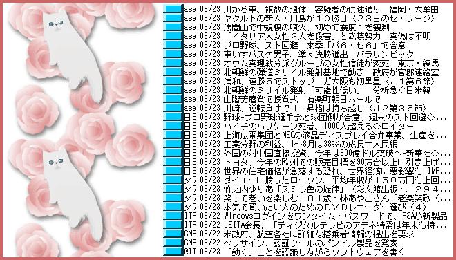 薔薇の花と猫