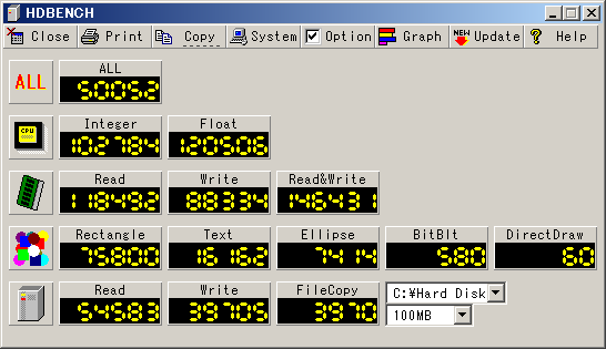 旧PCのHDBENCH